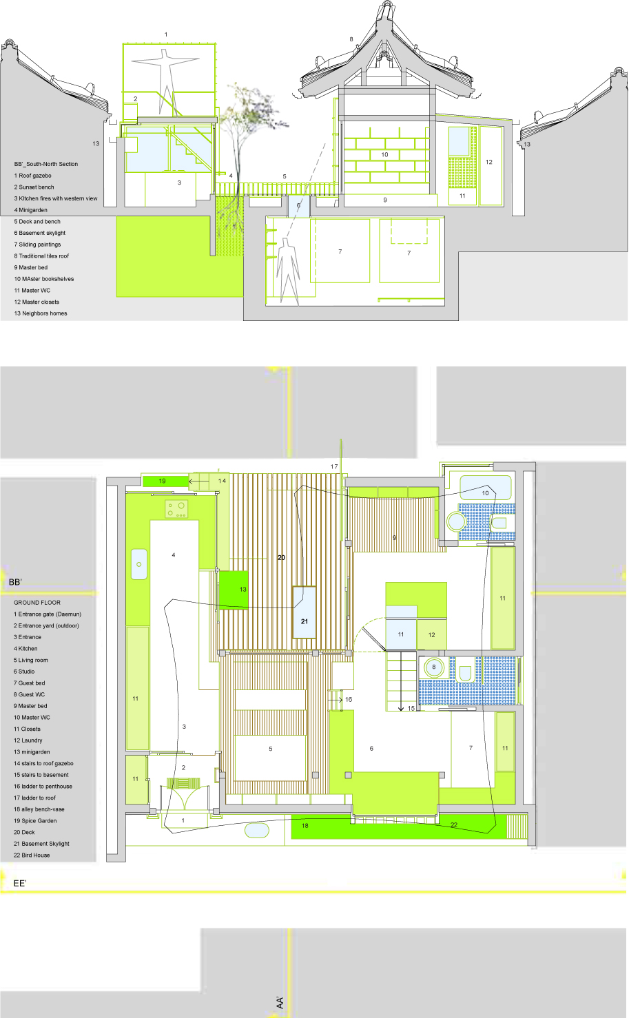Hanok zeroundicipi it zeroundicipi it for Floorplan com
